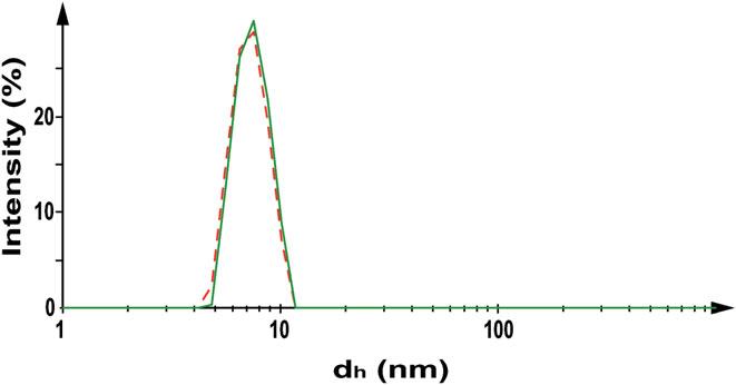 纳米银离子抗菌剂